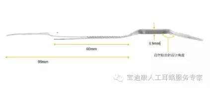 澳大利亚耳蜗CI512植入体简介