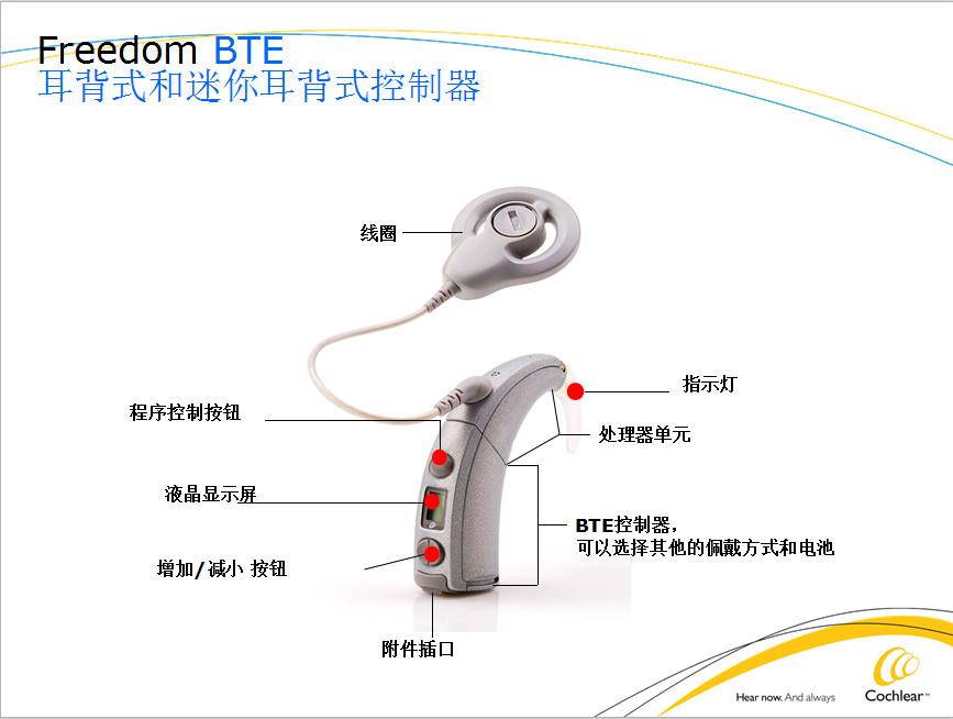 澳大利亚耳蜗Freedom声音处理器简介
