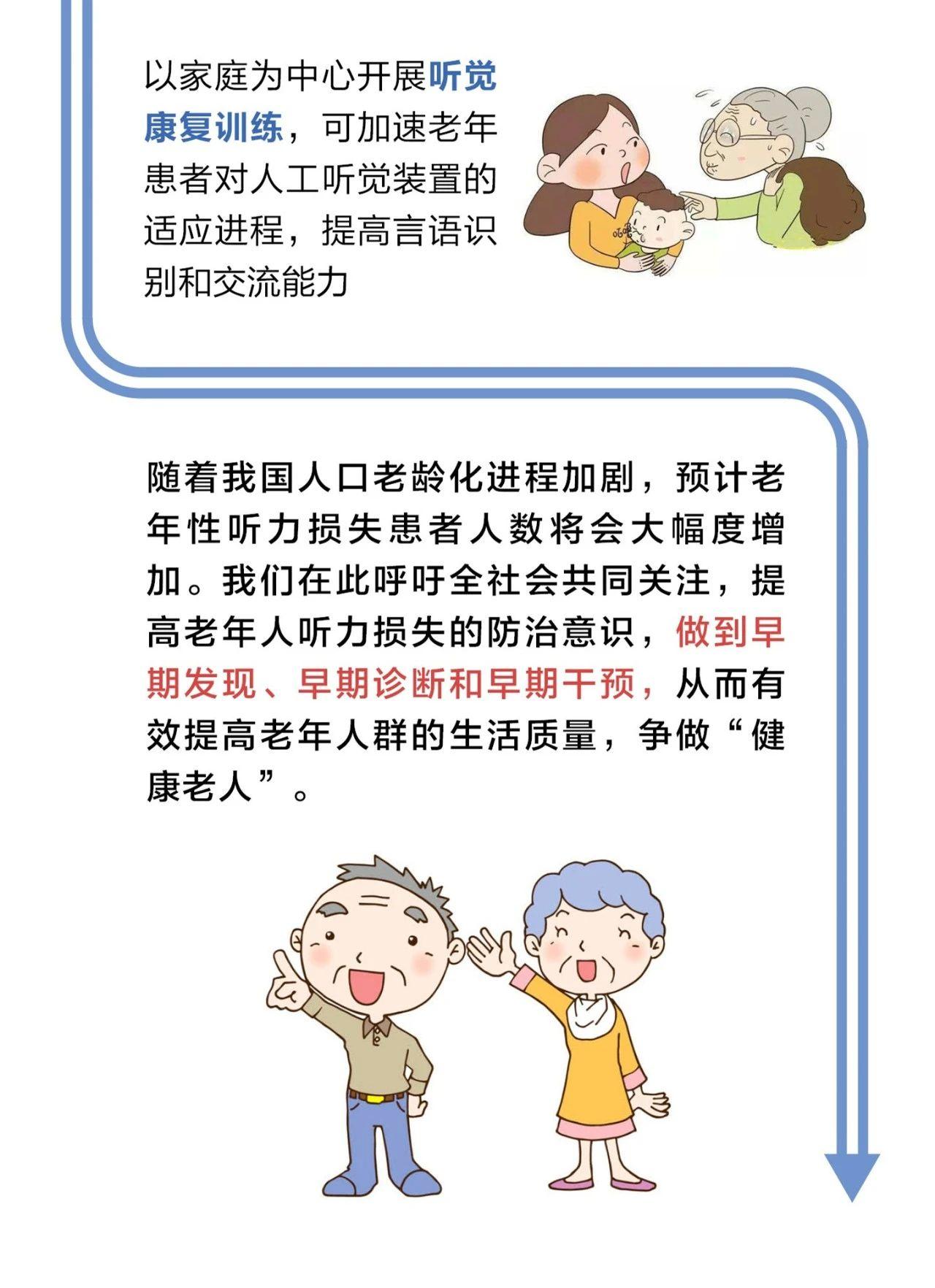 一图读懂,老年听力损失诊断与干预专家共识